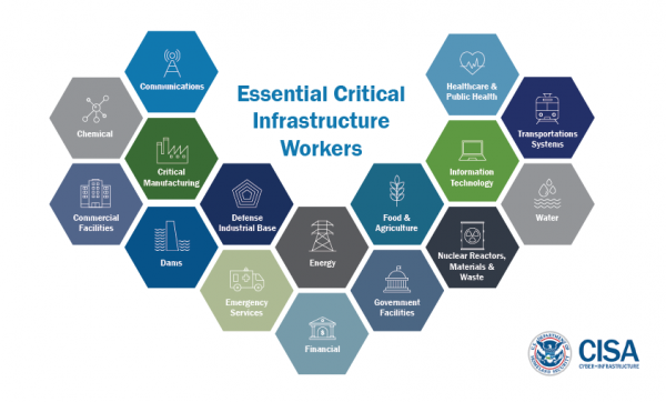 Critical Infrastructure Workers Agriculture